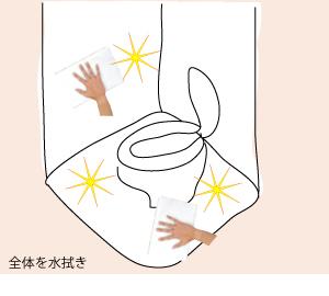 トイレの消臭方法2