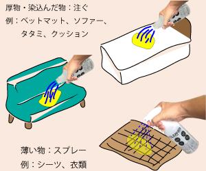 染込んだ臭いの消臭方法1