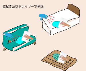 染込んだ臭いの消臭方法2
